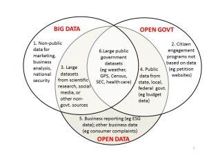 Open data 2