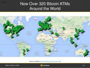 Bitcoin. ATMs. 2015